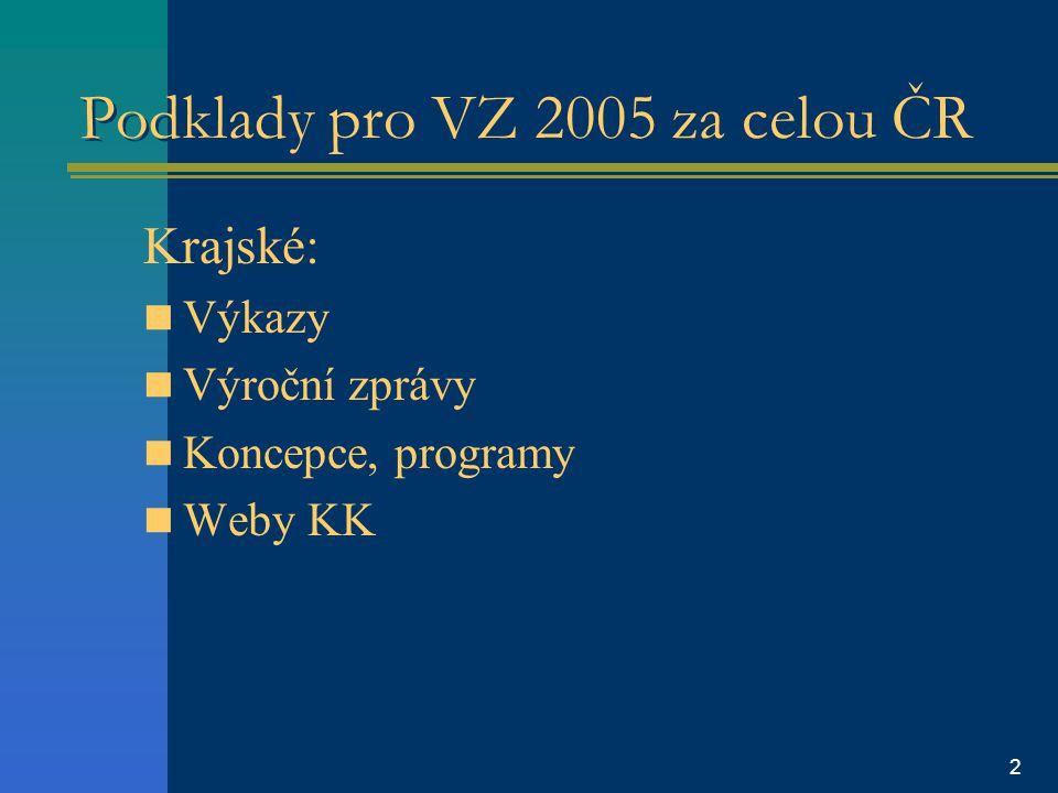 2 Podklady pro VZ 2005 za celou ČR Krajské: Výkazy Výroční zprávy Koncepce, programy Weby KK