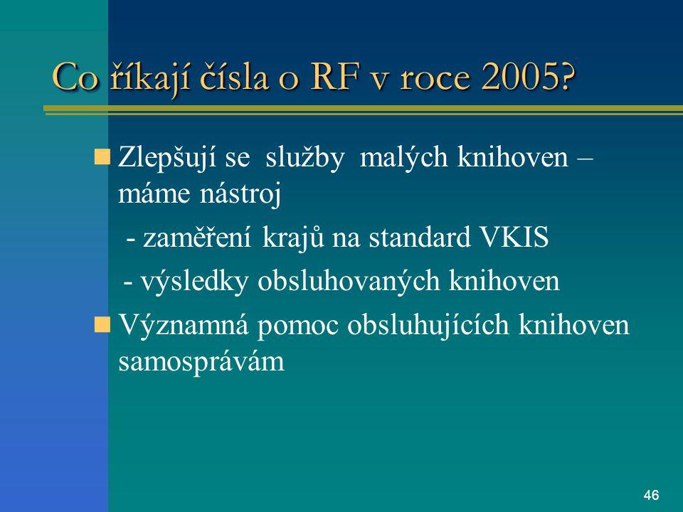 46 Co říkají čísla o RF v roce 2005.
