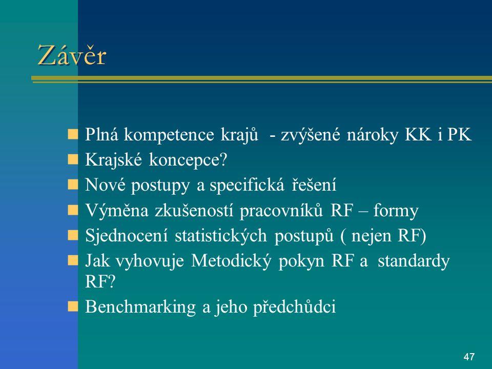 47 Závěr Plná kompetence krajů - zvýšené nároky KK i PK Krajské koncepce.
