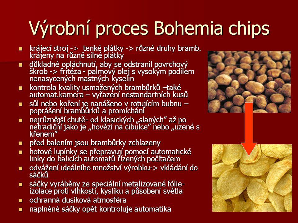Výrobní proces Bohemia chips krájecí stroj -> tenké plátky -> různé druhy bramb.