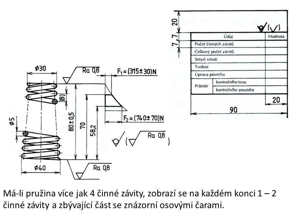 Má-li pružina více jak 4 činné závity, zobrazí se na každém konci 1 – 2 činné závity a zbývající část se znázorní osovými čarami. trnu