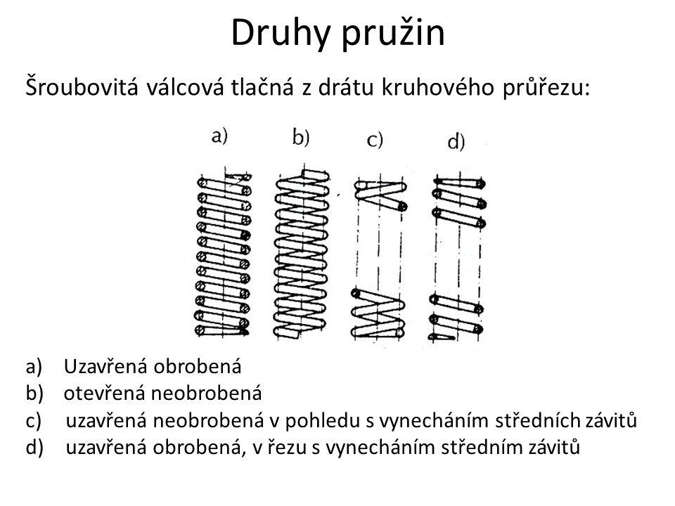 Druhy pružin Šroubovitá válcová tažná z drátu kruhového průřezu: