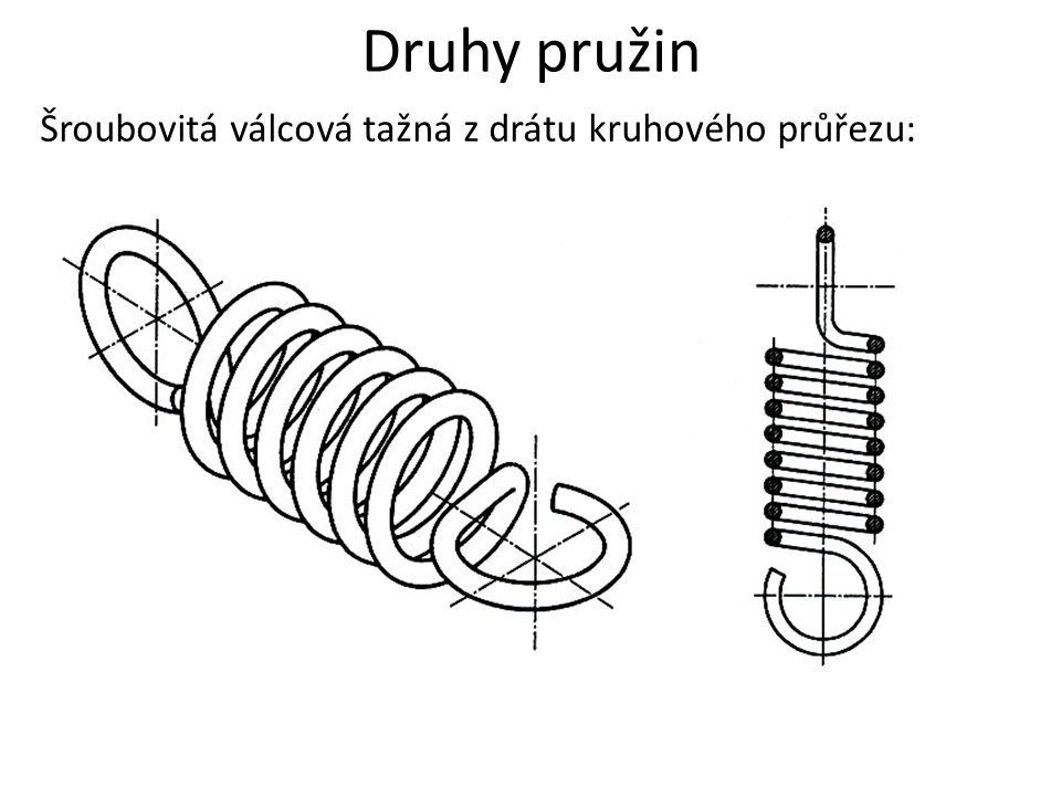 Druhy pružin - schematické znázornění 1)pružina válcová tlačná s kruhovým průřezem drátu 2)válcová tažná s kruhovým průřezem drátu 3)kuželová tlačná s kruhovým průřezem drátu 4)kuželová tlačná s obdélníkovým průřezem drátu 1)2)3)4)