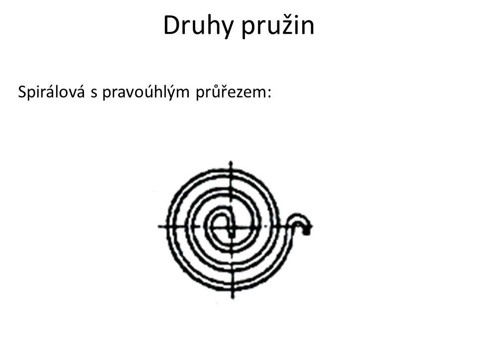 Druhy pružin Spirálová s pravoúhlým průřezem: