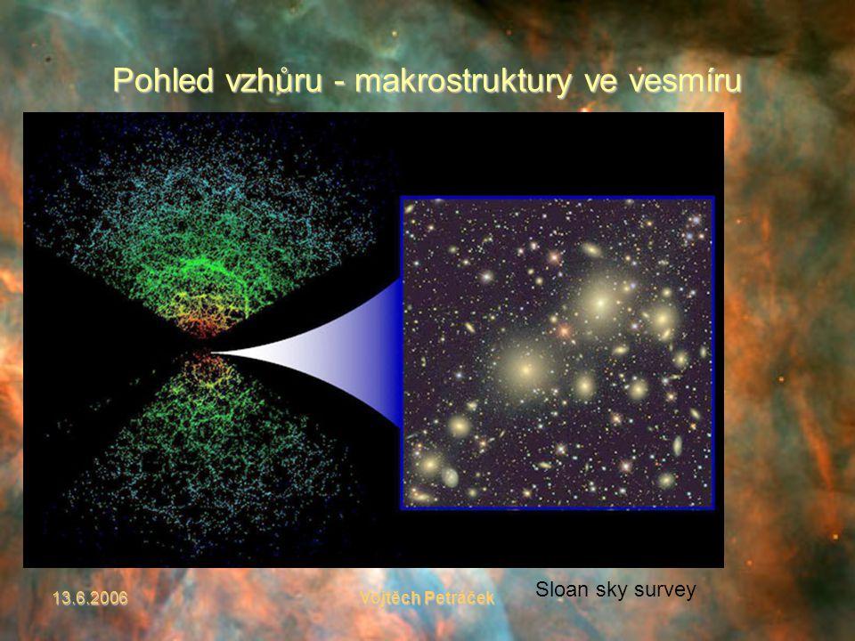 13.6.2006Vojtěch Petráček Pohled vzhůru - makrostruktury ve vesmíru Sloan sky survey