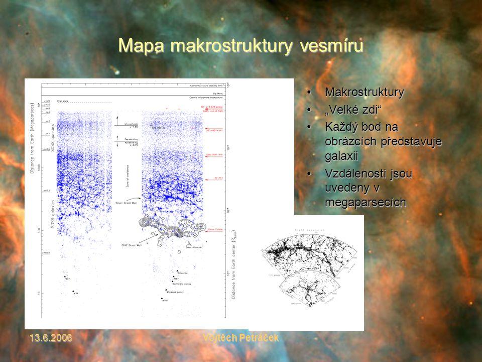 """13.6.2006Vojtěch Petráček Mapa makrostruktury vesmíru MakrostrukturyMakrostruktury """"Velké zdi """"Velké zdi Každý bod na obrázcích představuje galaxiiKaždý bod na obrázcích představuje galaxii Vzdálenosti jsou uvedeny v megaparsecíchVzdálenosti jsou uvedeny v megaparsecích"""