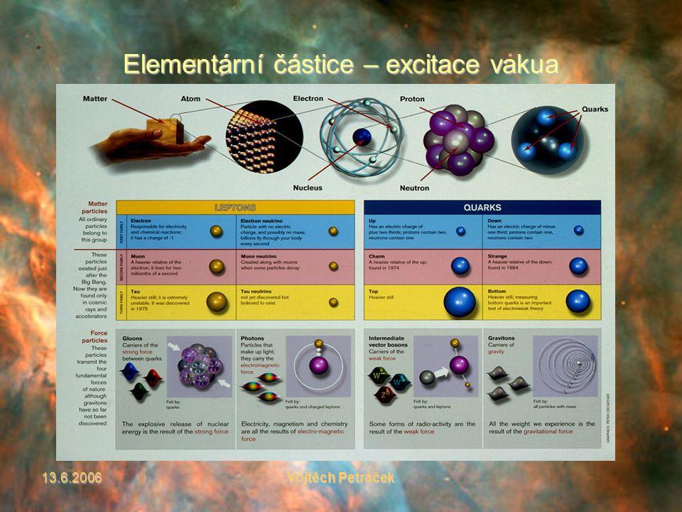 13.6.2006Vojtěch Petráček Elementární částice – excitace vakua