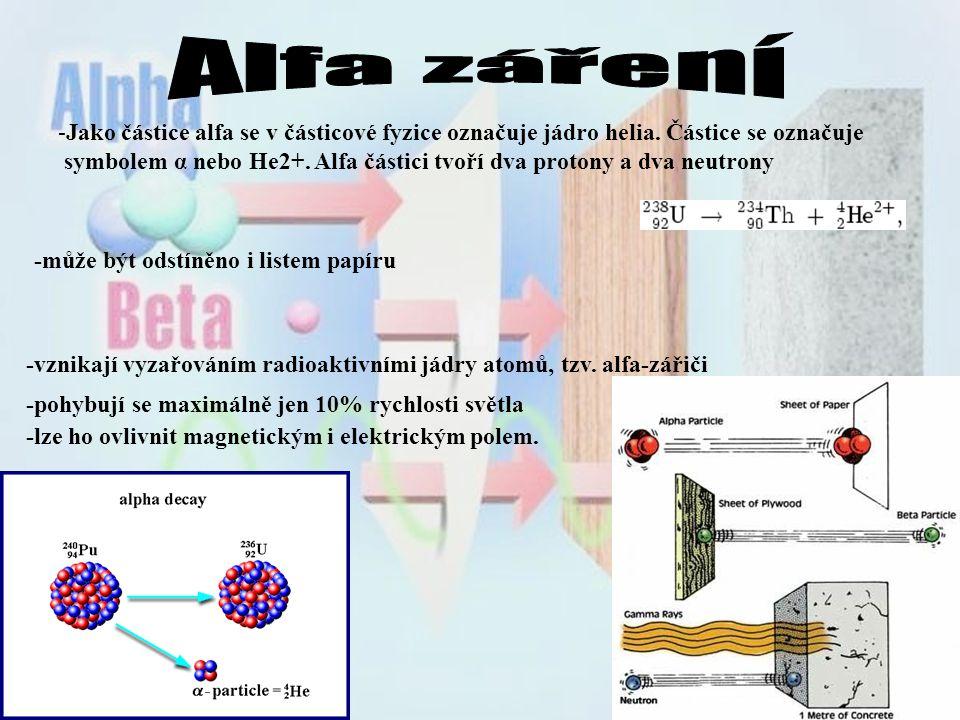 -Jako částice alfa se v částicové fyzice označuje jádro helia.
