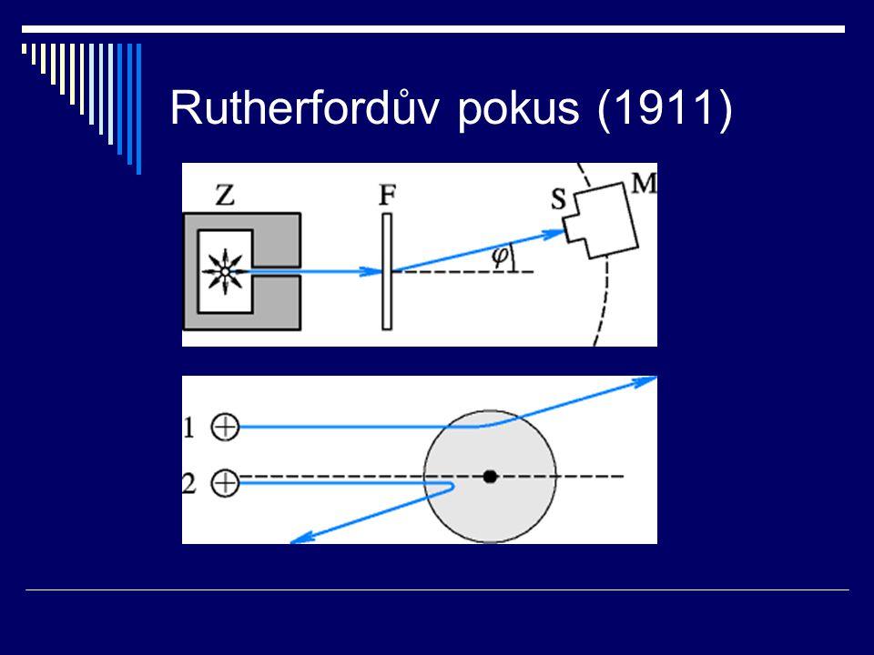 Rutherfordův pokus (1911)