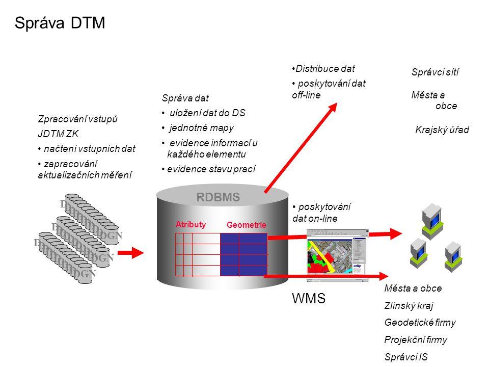 Správa DTM Krajský úřad Správa dat uložení dat do DS jednotné mapy evidence informací u každého elementu evidence stavu prací DGN Zpracování vstupů JD