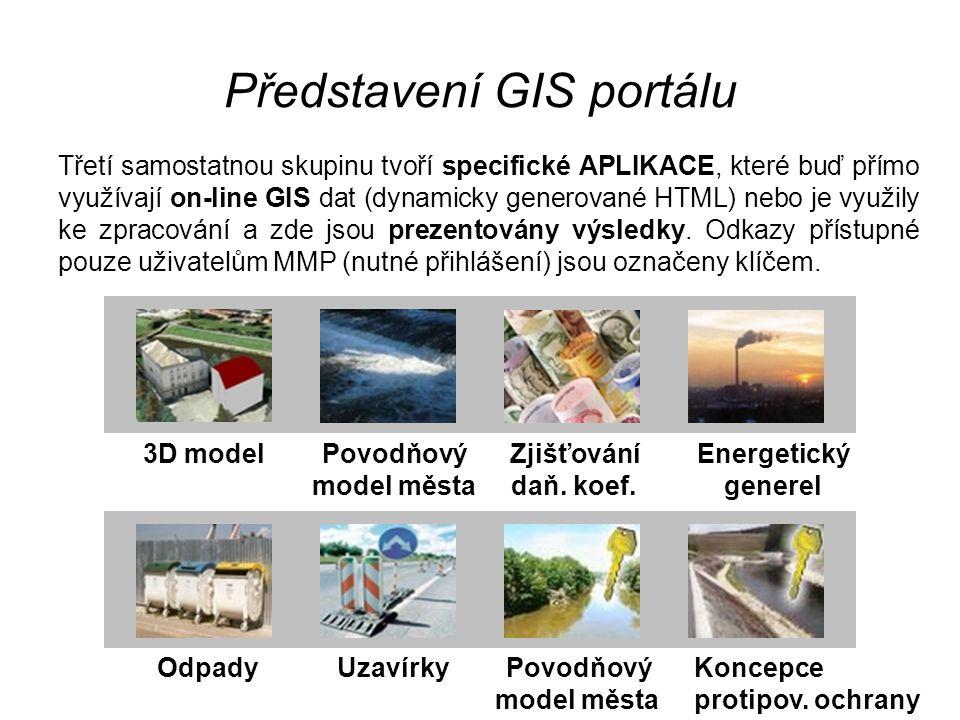 Představení GIS portálu Třetí samostatnou skupinu tvoří specifické APLIKACE, které buď přímo využívají on-line GIS dat (dynamicky generované HTML) neb