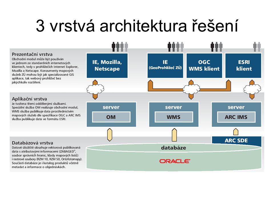 3 vrstvá architektura řešení