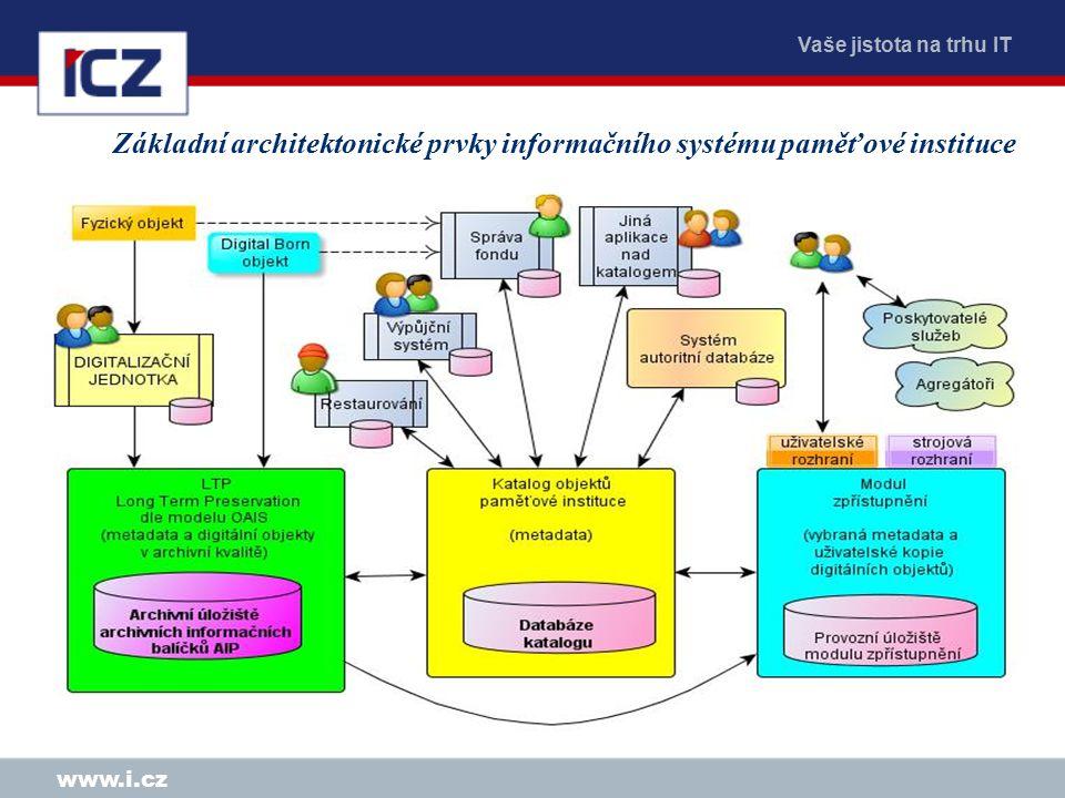 Vaše jistota na trhu IT www.i.cz Základní architektonické prvky informačního systému paměťové instituce