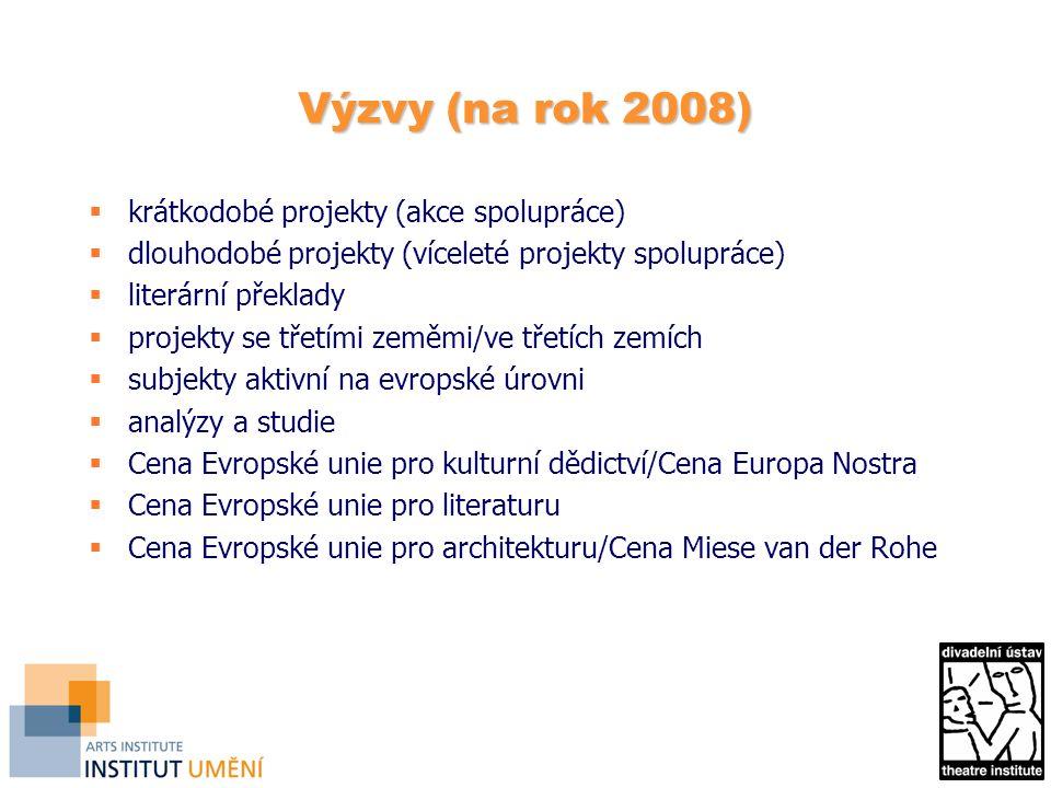 Výzvy (na rok 2008)  krátkodobé projekty (akce spolupráce)  dlouhodobé projekty (víceleté projekty spolupráce)  literární překlady  projekty se třetími zeměmi/ve třetích zemích  subjekty aktivní na evropské úrovni  analýzy a studie  Cena Evropské unie pro kulturní dědictví/Cena Europa Nostra  Cena Evropské unie pro literaturu  Cena Evropské unie pro architekturu/Cena Miese van der Rohe