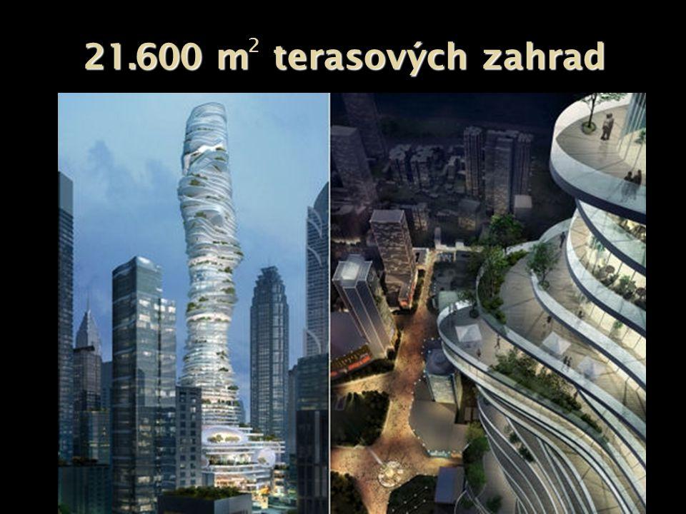 Ale tady jsou nové architektonické projekty… architektonické projekty… díky fantastickému pokroku…