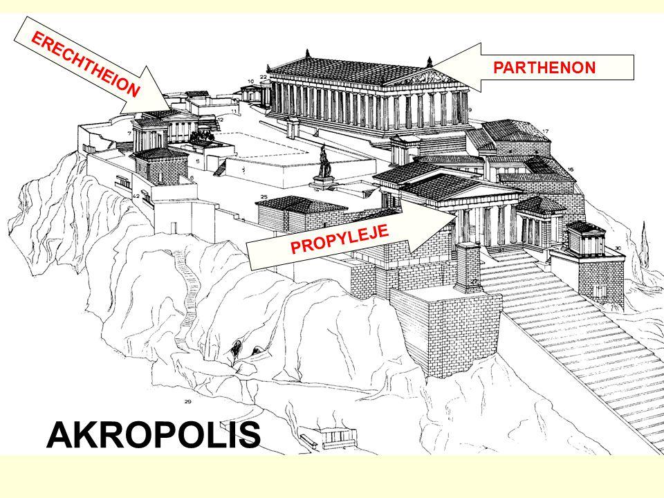 PARTHENON PROPYLEJE ERECHTHEION AKROPOLIS