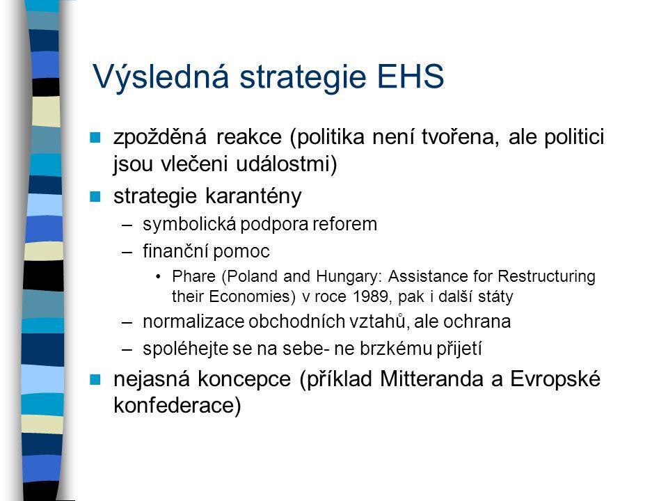 Výsledná strategie EHS zpožděná reakce (politika není tvořena, ale politici jsou vlečeni událostmi) strategie karantény –symbolická podpora reforem –finanční pomoc Phare (Poland and Hungary: Assistance for Restructuring their Economies) v roce 1989, pak i další státy –normalizace obchodních vztahů, ale ochrana –spoléhejte se na sebe- ne brzkému přijetí nejasná koncepce (příklad Mitteranda a Evropské konfederace)