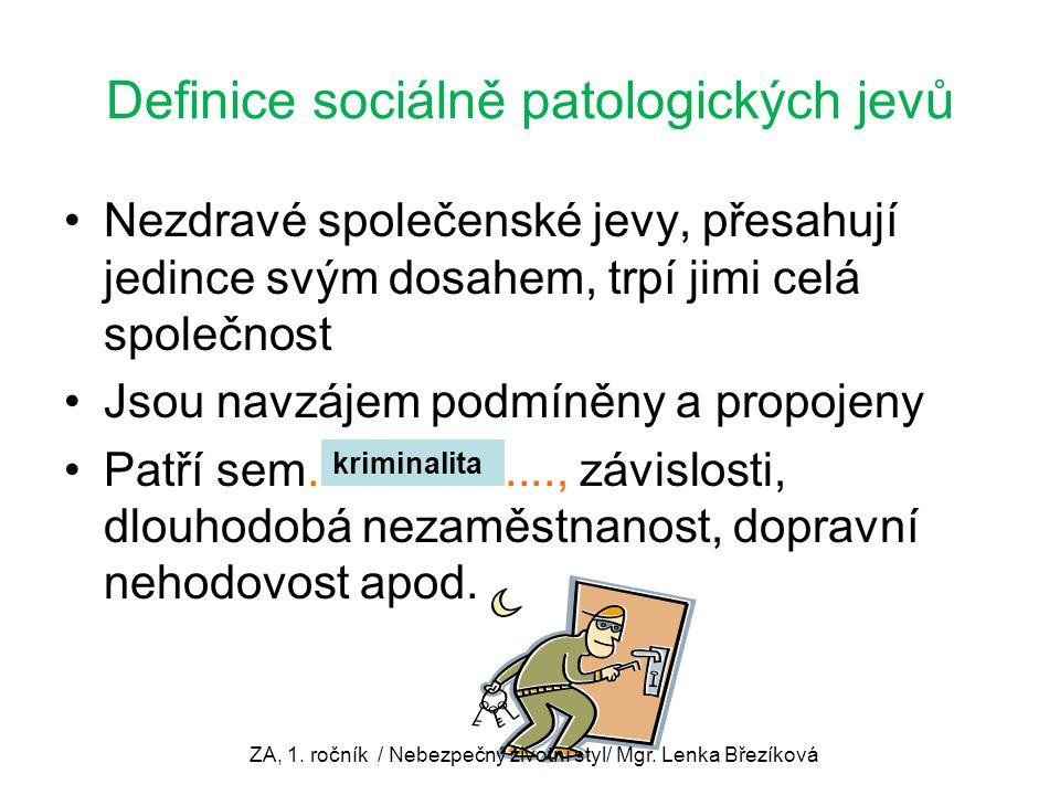 Definice sociálně patologických jevů Nezdravé společenské jevy, přesahují jedince svým dosahem, trpí jimi celá společnost Jsou navzájem podmíněny a propojeny Patří sem..................., závislosti, dlouhodobá nezaměstnanost, dopravní nehodovost apod.