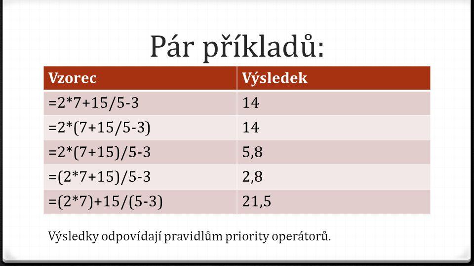 Pár příkladů: VzorecVýsledek =2*7+15/5-314 =2*(7+15/5-3)14 =2*(7+15)/5-35,8 =(2*7+15)/5-32,8 =(2*7)+15/(5-3)21,5 Výsledky odpovídají pravidlům priorit