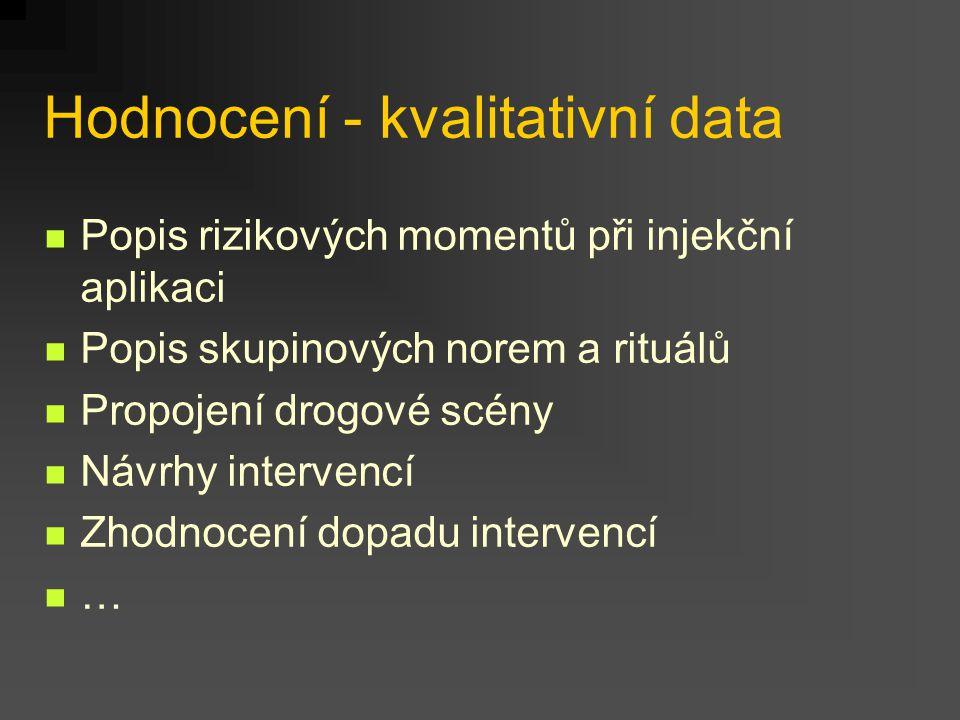 Hodnocení - kvalitativní data Popis rizikových momentů při injekční aplikaci Popis skupinových norem a rituálů Propojení drogové scény Návrhy intervencí Zhodnocení dopadu intervencí …