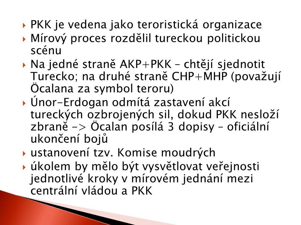  BENEŠ, V.: 2006.Evropská unie a Turecko: krize důvěry.