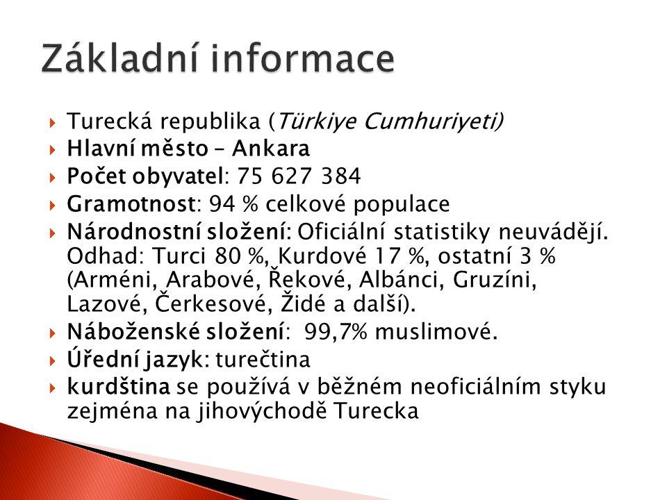  Parlamentní republika  12.
