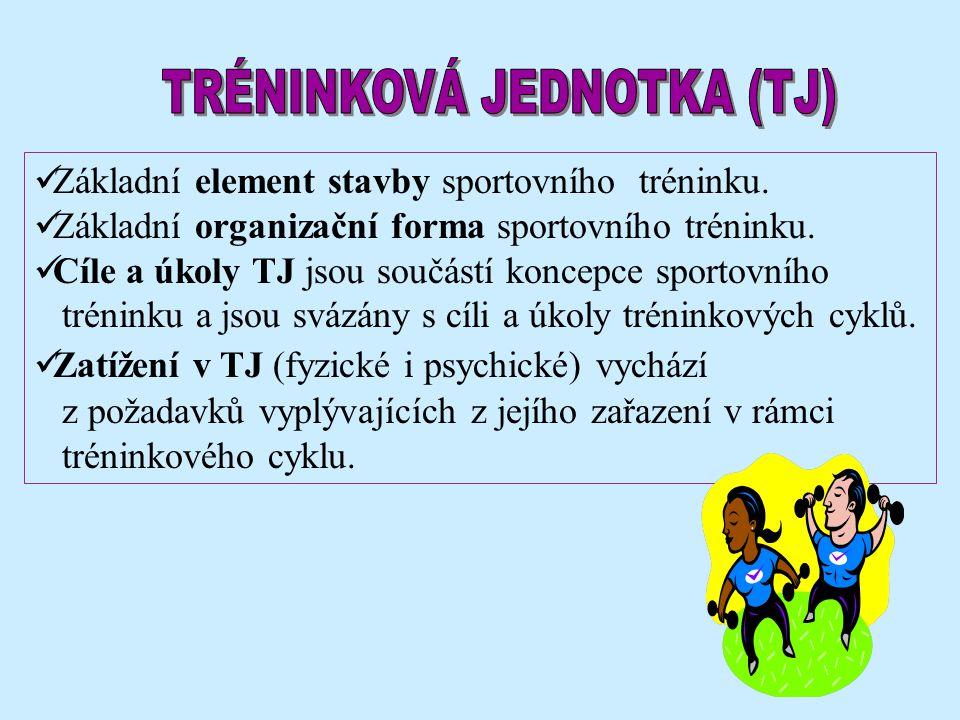 Základní element stavby sportovního tréninku. Základní organizační forma sportovního tréninku. Cíle a úkoly TJ jsou součástí koncepce sportovního trén
