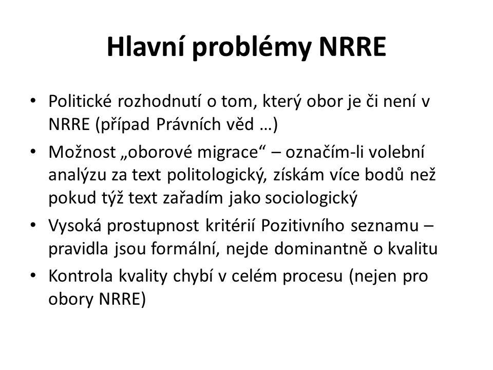 """Hlavní problémy NRRE Politické rozhodnutí o tom, který obor je či není v NRRE (případ Právních věd …) Možnost """"oborové migrace – označím-li volební analýzu za text politologický, získám více bodů než pokud týž text zařadím jako sociologický Vysoká prostupnost kritérií Pozitivního seznamu – pravidla jsou formální, nejde dominantně o kvalitu Kontrola kvality chybí v celém procesu (nejen pro obory NRRE)"""