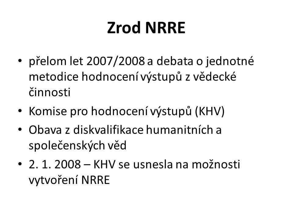 Zrod NRRE přelom let 2007/2008 a debata o jednotné metodice hodnocení výstupů z vědecké činnosti Komise pro hodnocení výstupů (KHV) Obava z diskvalifi