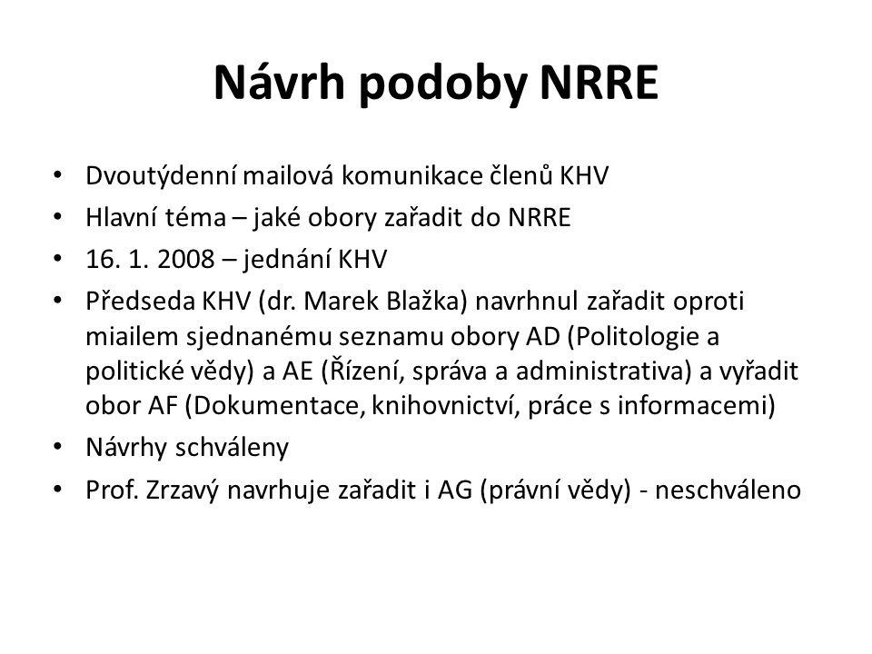 Návrh podoby NRRE Dvoutýdenní mailová komunikace členů KHV Hlavní téma – jaké obory zařadit do NRRE 16. 1. 2008 – jednání KHV Předseda KHV (dr. Marek
