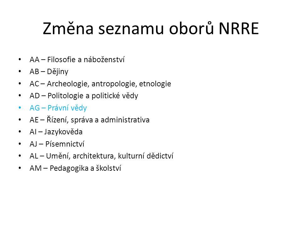 Pozitivní seznam neimpaktovaných vědeckých časopisů I.