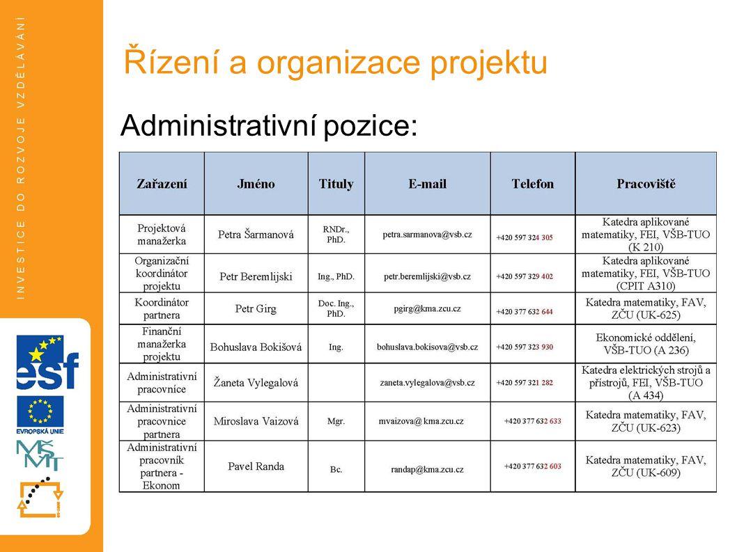 Administrativní pozice: Řízení a organizace projektu