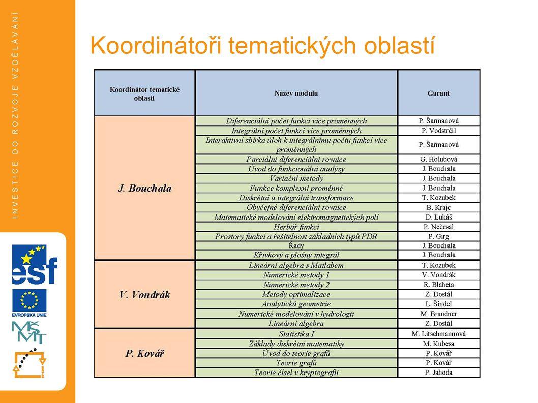 Koordinátoři tematických oblastí