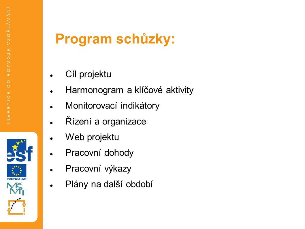 Cíl projektu Harmonogram a klíčové aktivity Monitorovací indikátory Řízení a organizace Web projektu Pracovní dohody Pracovní výkazy Plány na další období Program schůzky: