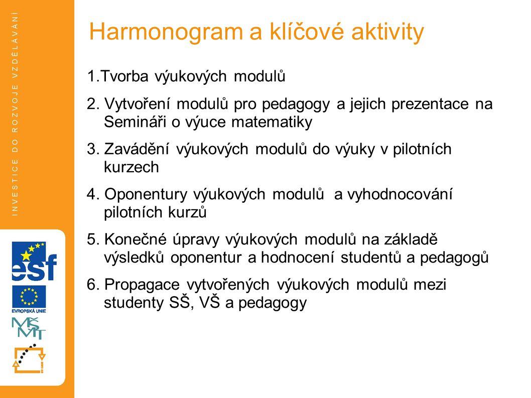 1.Tvorba výukových modulů 2. Vytvoření modulů pro pedagogy a jejich prezentace na Semináři o výuce matematiky 3. Zavádění výukových modulů do výuky v