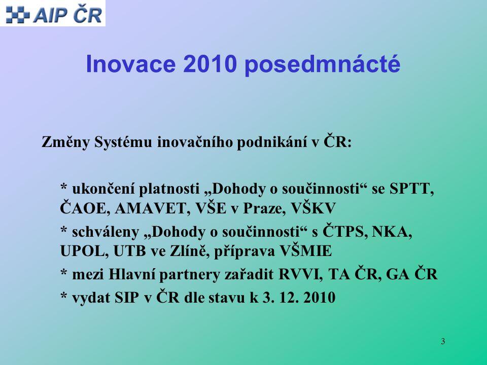 """Inovace 2010 posedmnácté Změny Systému inovačního podnikání v ČR: * ukončení platnosti """"Dohody o součinnosti"""" se SPTT, ČAOE, AMAVET, VŠE v Praze, VŠKV"""