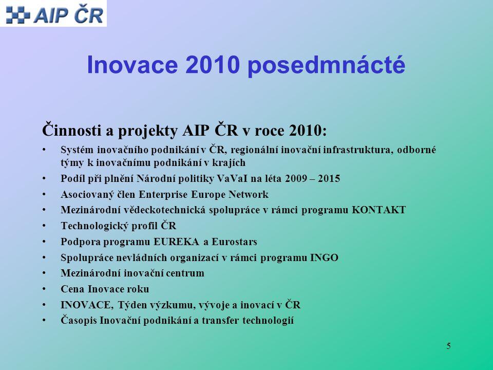 5 Inovace 2010 posedmnácté Činnosti a projekty AIP ČR v roce 2010: Systém inovačního podnikání v ČR, regionální inovační infrastruktura, odborné týmy