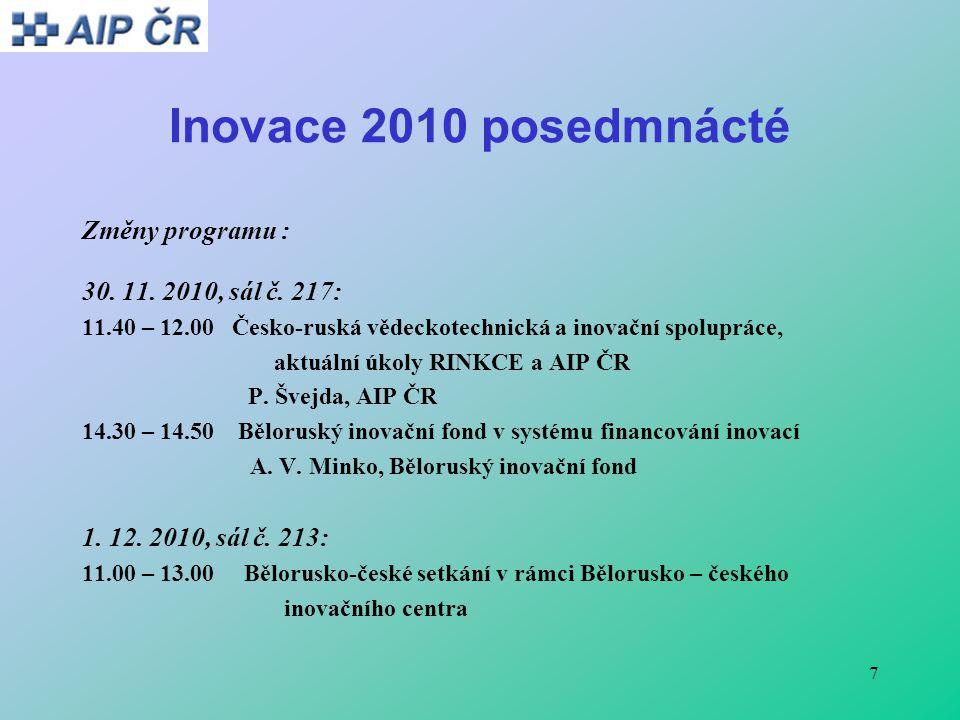 7 Inovace 2010 posedmnácté Změny programu : 30. 11. 2010, sál č. 217: 11.40 – 12.00 Česko-ruská vědeckotechnická a inovační spolupráce, aktuální úkoly