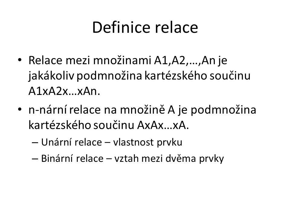 Definice relace Relace mezi množinami A1,A2,…,An je jakákoliv podmnožina kartézského součinu A1xA2x…xAn. n-nární relace na množině A je podmnožina kar