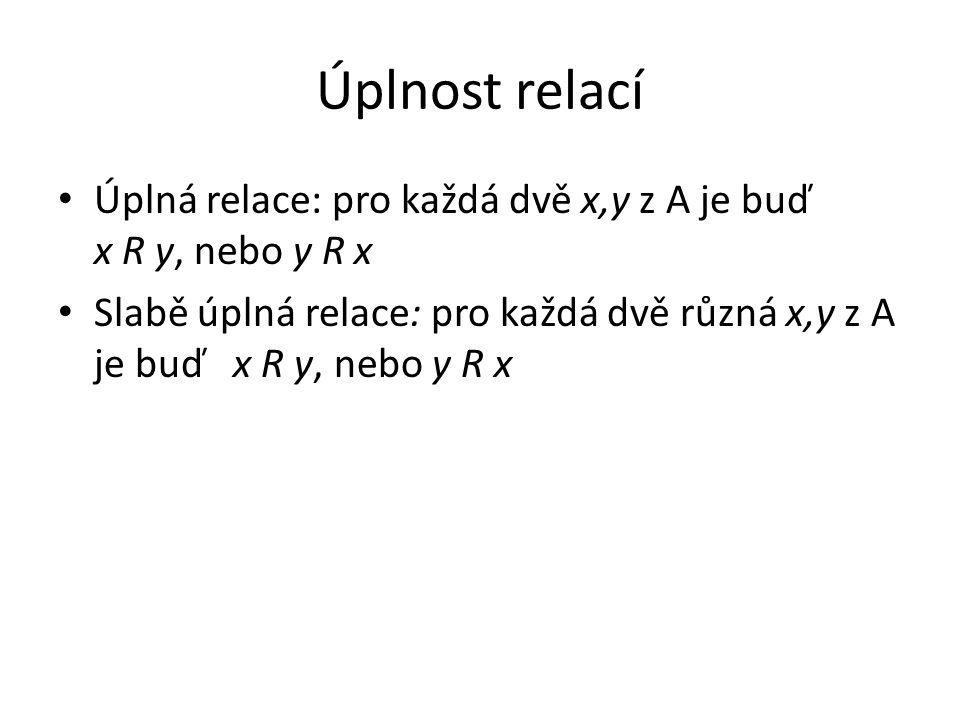 Úplnost relací Úplná relace: pro každá dvě x,y z A je buď x R y, nebo y R x Slabě úplná relace: pro každá dvě různá x,y z A je buď x R y, nebo y R x