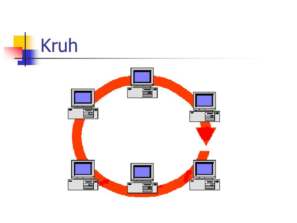 Typy propojení kabel (kovový vodič) koaxialní nestíněná dvojlinka stíněná dvojlinka (nejvyšší kvalita) optický kabel (pomocí skleněných nebo optických vláken) ostatní radiové vlny satelit