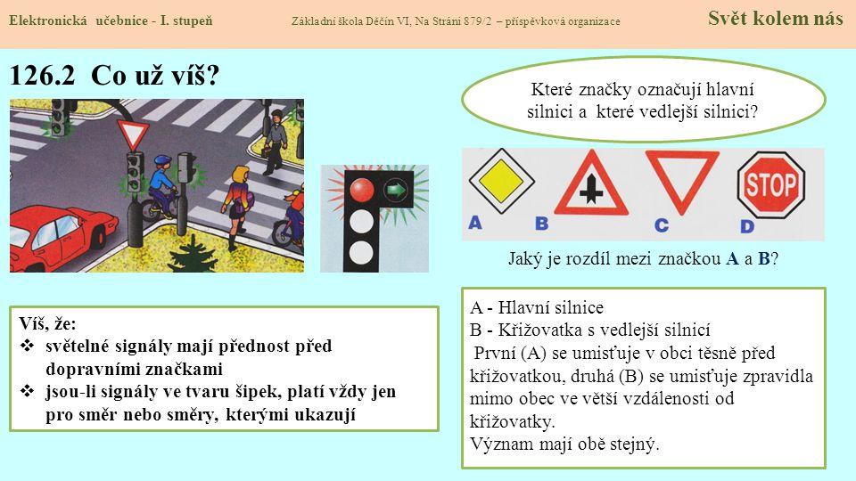 126.3 Pravidlo pravé ruky Elektronická učebnice - I.