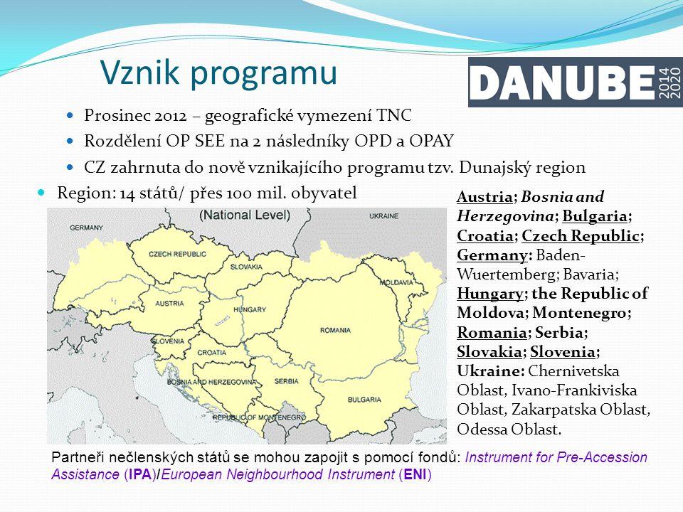 Projektoví partneři Lead beneficiary – vedoucí příjemce Zodpovědný za implementaci projektu Projektový partner – situován v programové oblasti (výjimky pouze v opodstatněných případech) ERDF IPA (Srbsko, Černá Hora, Bosna a Hercegovina) Veřejné subjekty – národní, regionální, místní Soukromé subjekty Mezinárodní organizace - fungující podle národních právních norem kteréhokoliv z členských států DANUBE, anebo s omezením podle mezinárodního práva