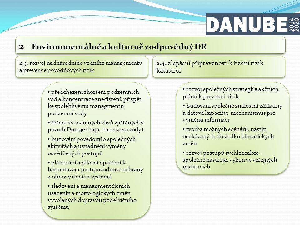 2 - Environmentálně a kulturně zodpovědný DR 2.3. rozvoj nadnárodního vodního managementu a prevence povodňových rizik 2.4. zlepšení připravenosti k ř
