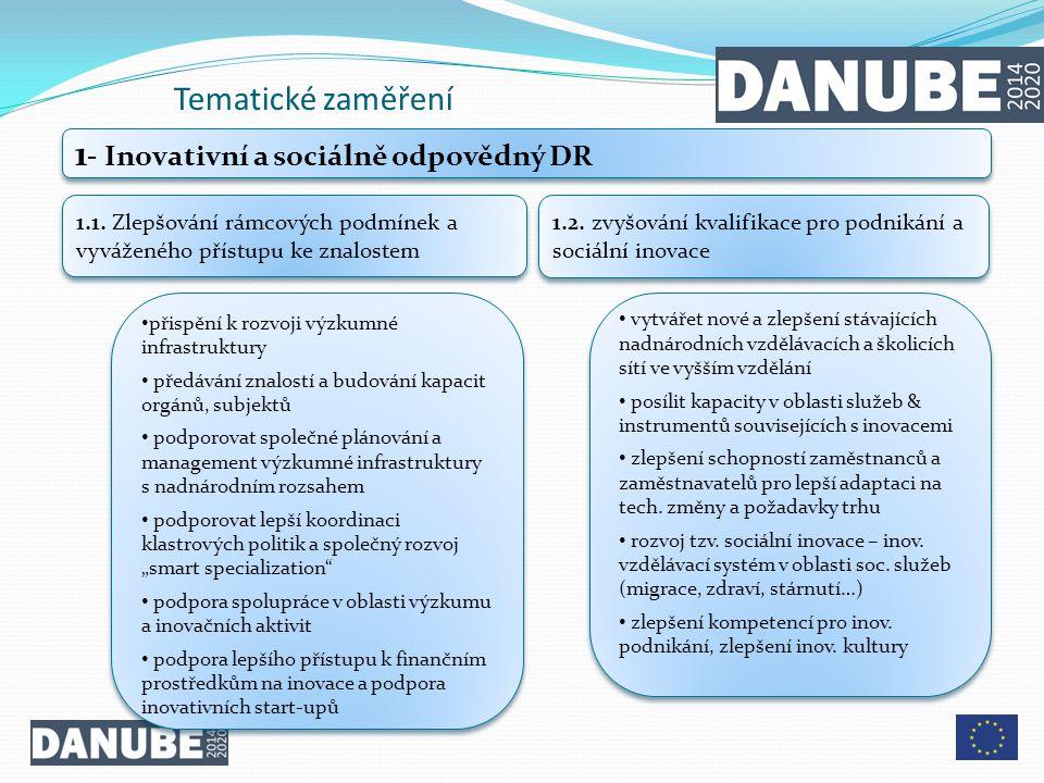 Tematické zaměření 1 - Inovativní a sociálně odpovědný DR 1.2. zvyšování kvalifikace pro podnikání a sociální inovace vytvářet nové a zlepšení stávají