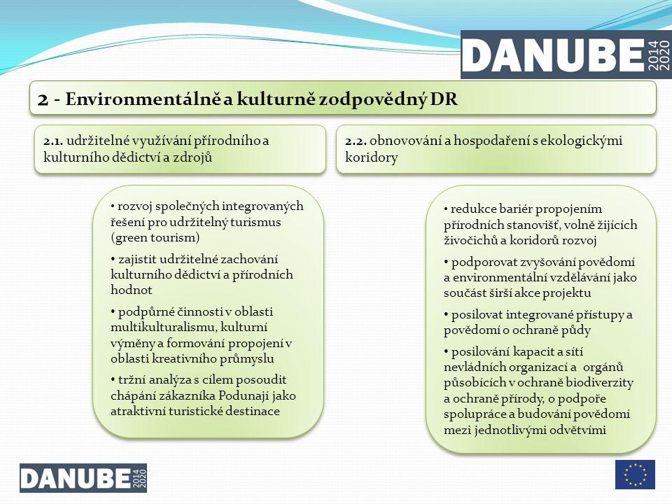 2.1. udržitelné využívání přírodního a kulturního dědictví a zdrojů 2.2. obnovování a hospodaření s ekologickými koridory rozvoj společných integrovan