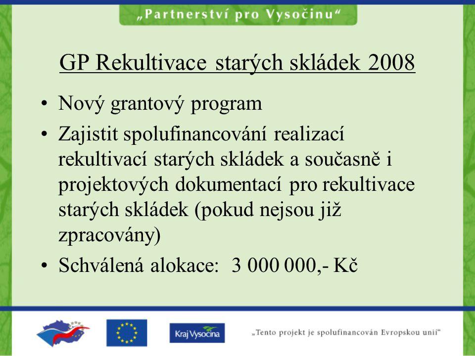 GP Rekultivace starých skládek 2008 Nový grantový program Zajistit spolufinancování realizací rekultivací starých skládek a současně i projektových dokumentací pro rekultivace starých skládek (pokud nejsou již zpracovány) Schválená alokace: 3 000 000,- Kč