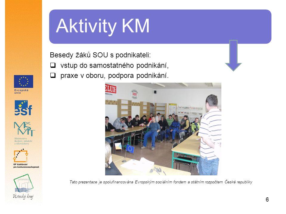 6 Aktivity KM Besedy žáků SOU s podnikateli:  vstup do samostatného podnikání,  praxe v oboru, podpora podnikání.
