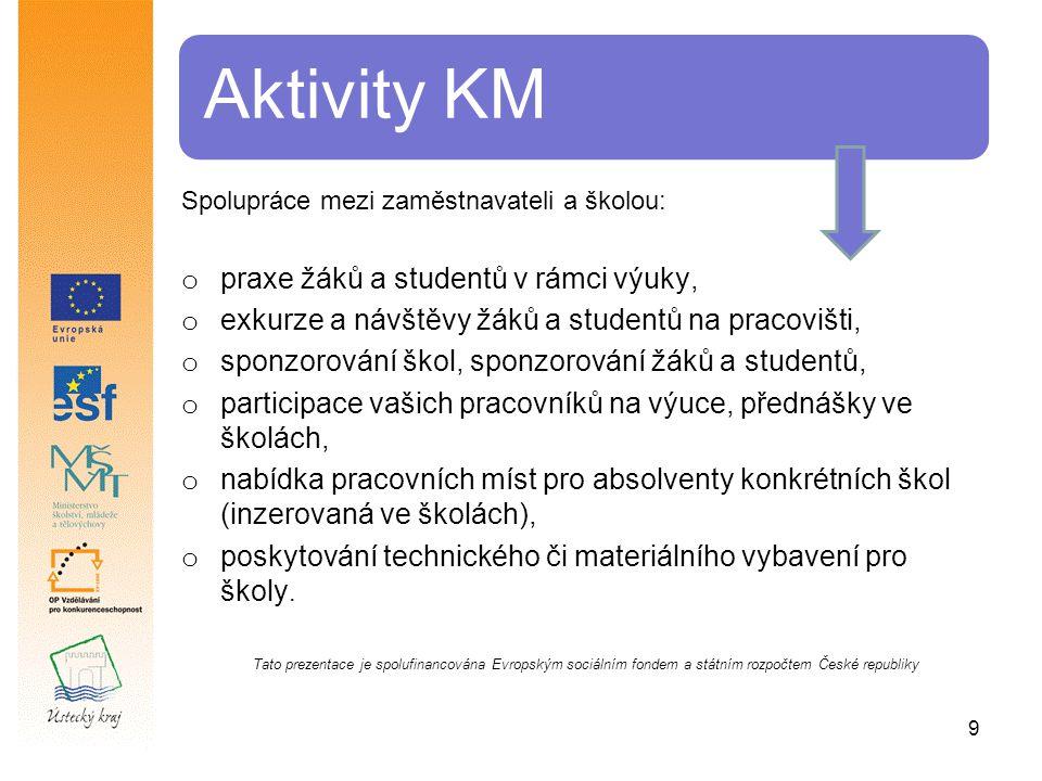 9 Aktivity KM Spolupráce mezi zaměstnavateli a školou: o praxe žáků a studentů v rámci výuky, o exkurze a návštěvy žáků a studentů na pracovišti, o sponzorování škol, sponzorování žáků a studentů, o participace vašich pracovníků na výuce, přednášky ve školách, o nabídka pracovních míst pro absolventy konkrétních škol (inzerovaná ve školách), o poskytování technického či materiálního vybavení pro školy.