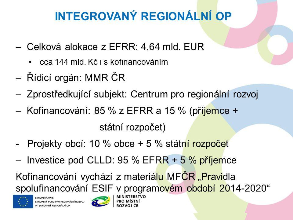 –Celková alokace z EFRR: 4,64 mld.EUR cca 144 mld.
